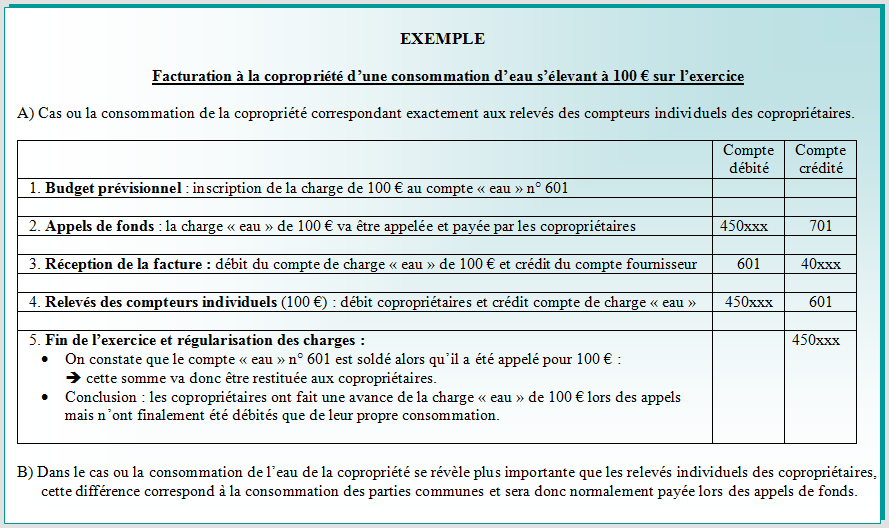 compteurs_exemple